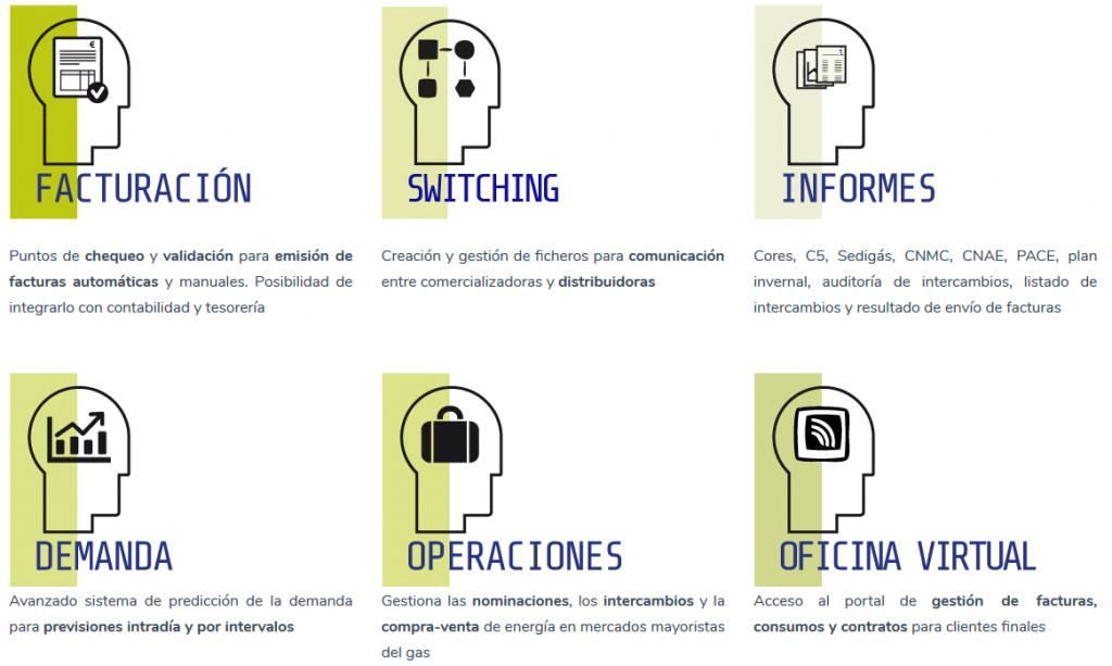 Módulos para la transformación digital de las comercializadoras de gas